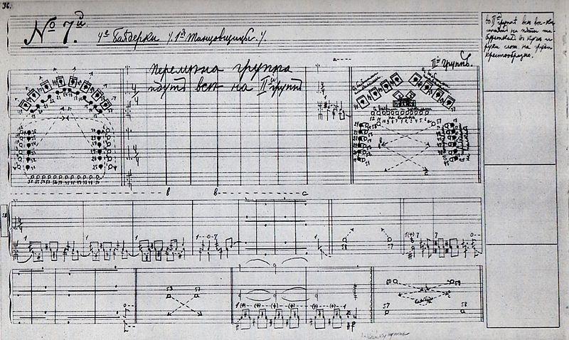 800px-Bayadere_-Stepanov_Choreographic_Notation_-circa_1900.JPG